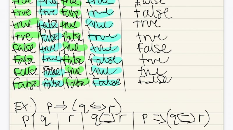 7.02 Truth Tables Part 3 of 3