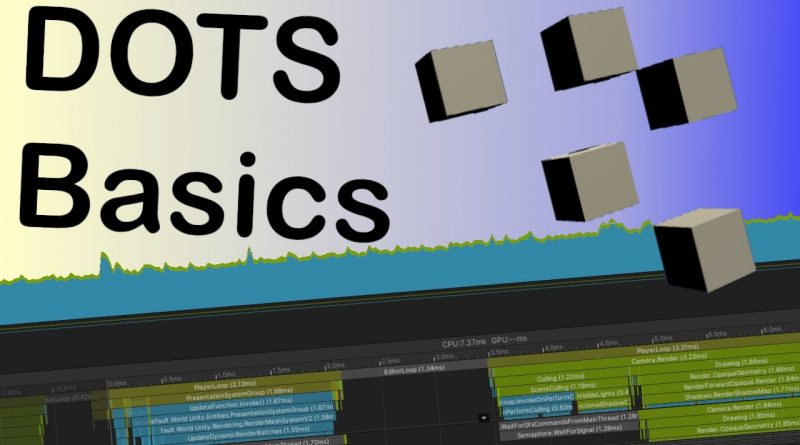 Writing a rotating cube system in DOTS - DOTS basics - Unity Tutorial 2021